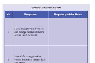 Soal dan Jawaban Aktivitas 5.2 Tabel 5.5 Sikap dan Perilaku Kepahlawanan, PKN Kelas 8