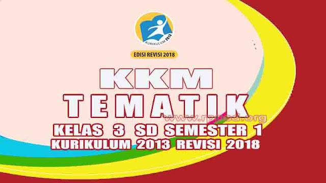 KKM Tematik Kelas 3 SD Semester 1 Kurikulum 2013