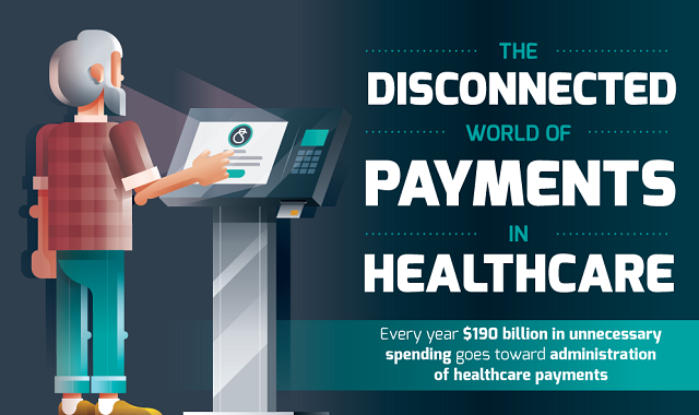 How Healthcare is Changing: Fixing Healthcare Payments