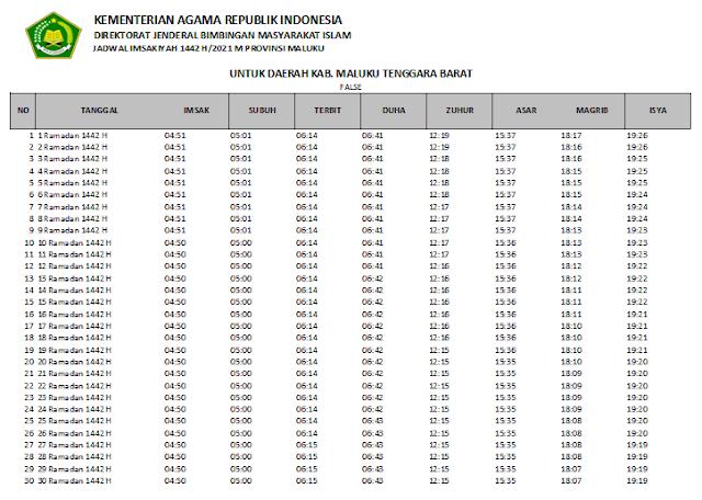 Jadwal Imsakiyah Ramadhan 1442 H Kabupaten Maluku Tenggara Barat, Provinsi Maluku
