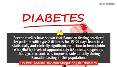 Ramadan lowers diabetes