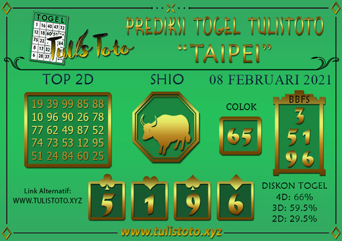 Prediksi Togel TAIPEI TULISTOTO 08 FEBRUARI 2021