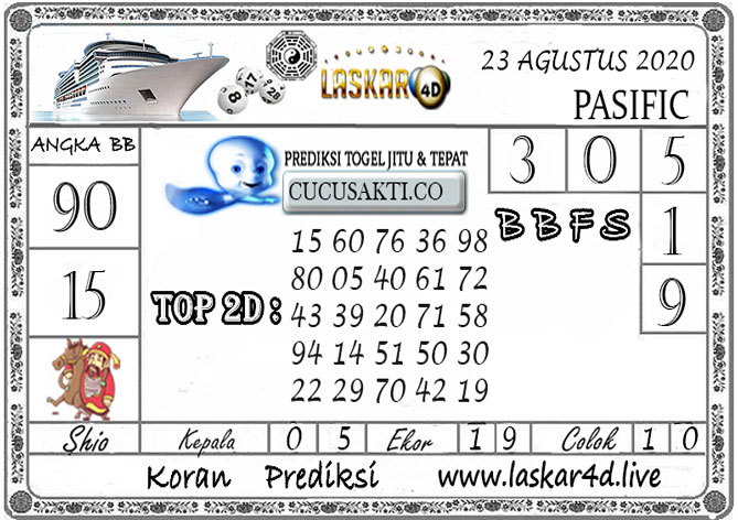 Prediksi Togel PASIFIC LASKAR4D 23 AGUSTUS 2020