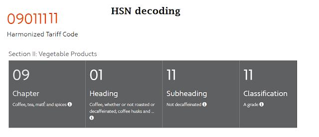 HSN Code