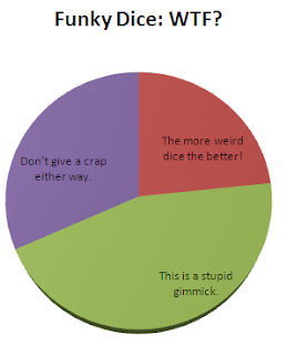Pie charts in two different charts this week. Huh.