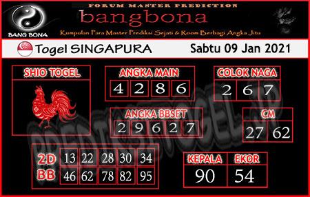 Prediksi Bangbona SGP Sabtu 09 Januari 2021