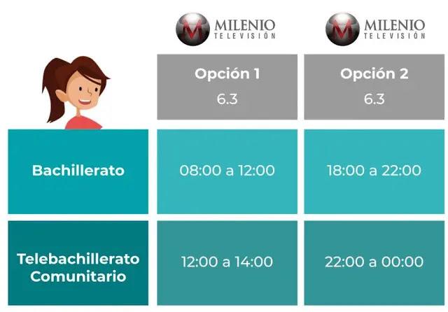 Canales y horarios para Bachillerato
