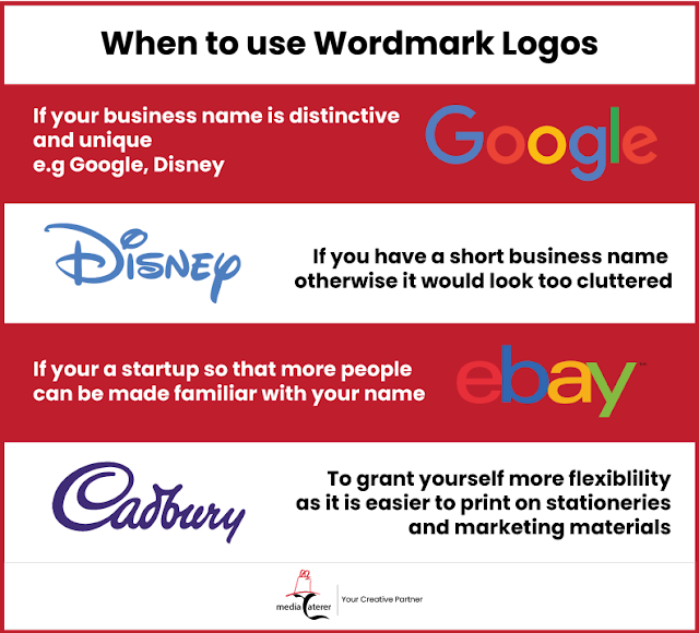 when-to-use-a-wordmark-logo-infographic
