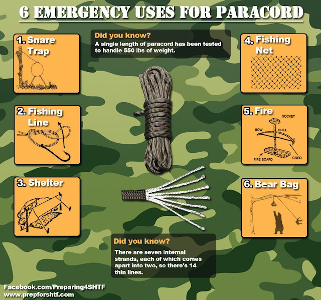 6 emergency uses for paracord