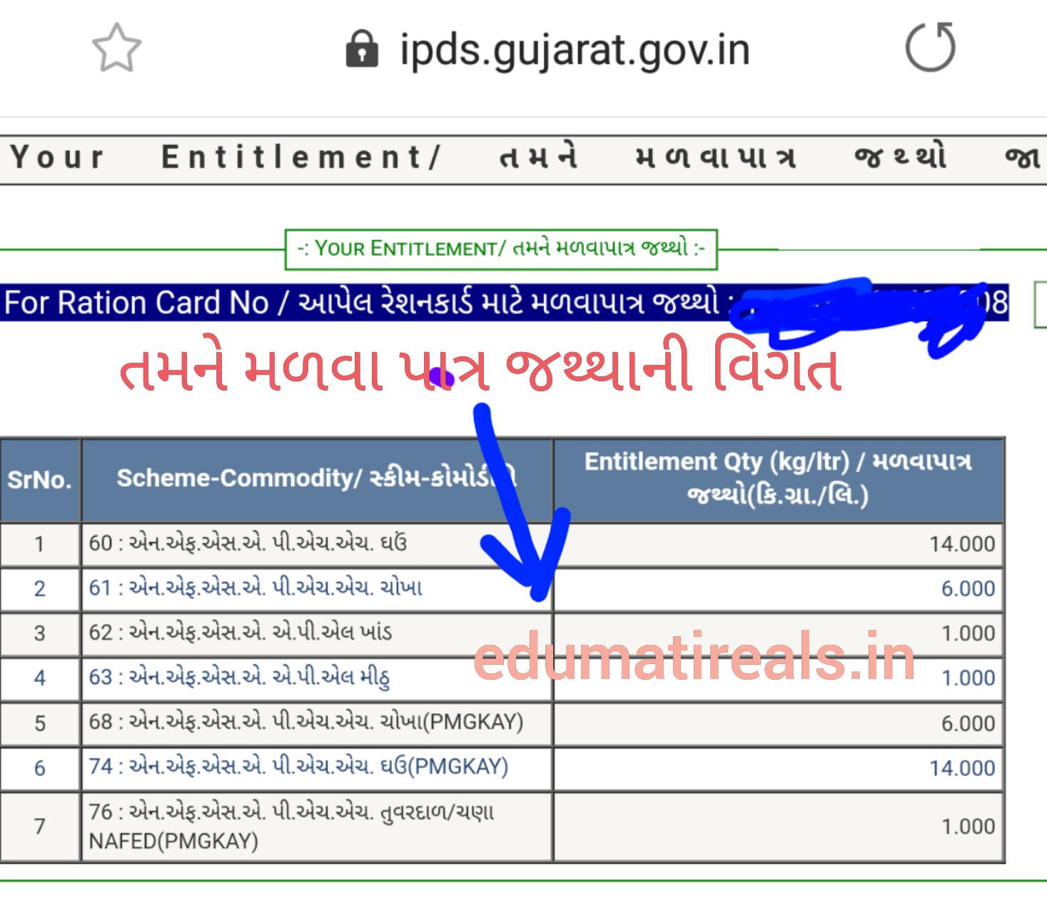 ipds.gujarat.gov.in