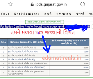 ipds.gujarat.gov.in