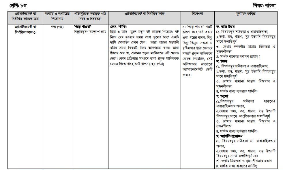 Class 8 Bangla Assignment 2021 For First Week