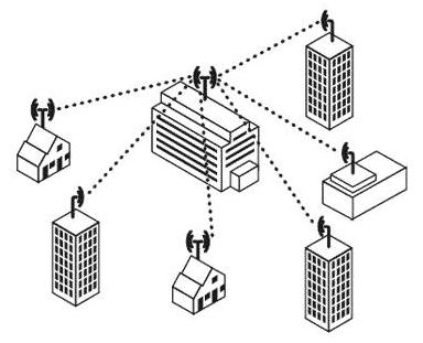 WiFi: Buenas prácticas - Capítulo 5