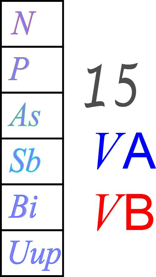 Ciencias de joseleg 3 estructura de la tabla periodica bloques y el nitrgeno y el fsforo no son metales el arsnico y el antimonio son metaloides y el bismuto es un metal estos elementos poseen valencias variables urtaz Choice Image