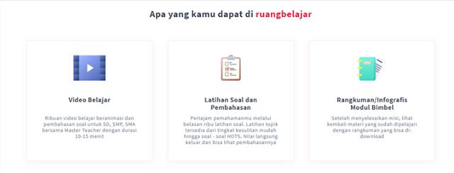 aplikasi-belajar-online-ruangbelajar