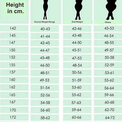 Berat badan anak,tinggi ideal anak,berat dan tinggi ideal laki laki