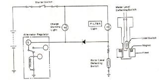 Sistem Kelistrikan Water Sedimenter