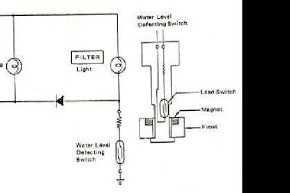 Kegunaan dan Cara Kerja Water Sedimenter Pada Mesin Diesel