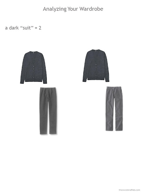 evaluating a wardrobe for the presence of a suit or suit equivalent