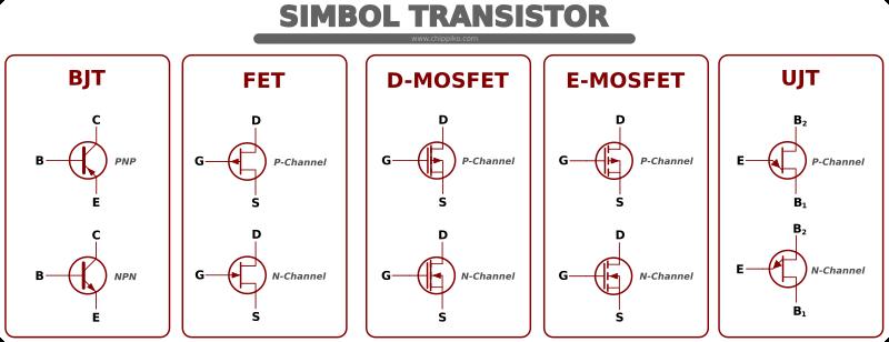 Simbol simbol transitor, transistor symbol, Transistor Pengertian, Fungsi, Jenis, simbol dan Cara Kerja