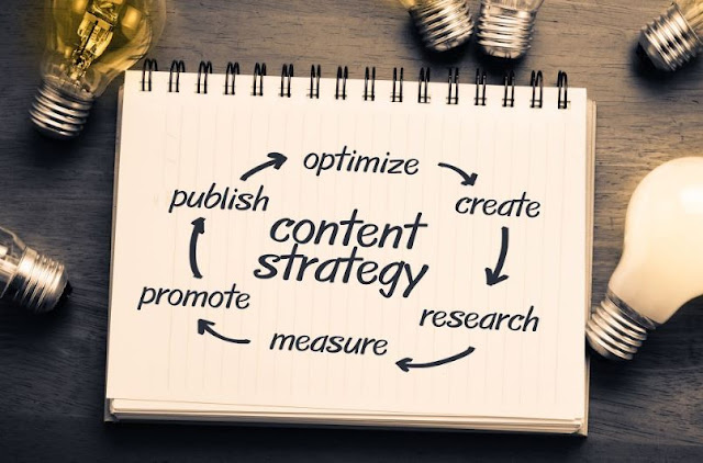 elements content strategy