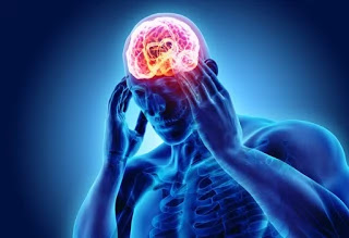 Migraine: Causitive Factors; Ayurveda view