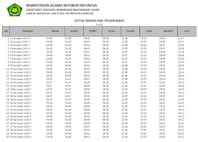 Jadwal Imsakiyah Ramadhan 1442 H Kabupaten Pesisir Barat, Provinsi Lampung
