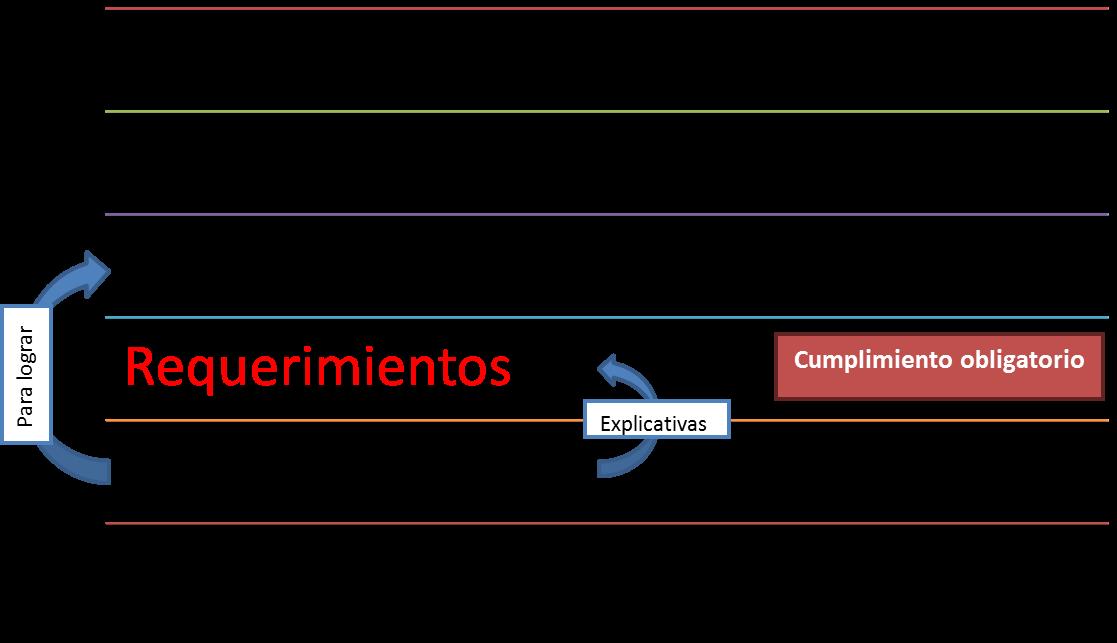 Estructura NIA-ES Normas Internacionales de Auditoría