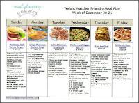 Weight watcher meal plan