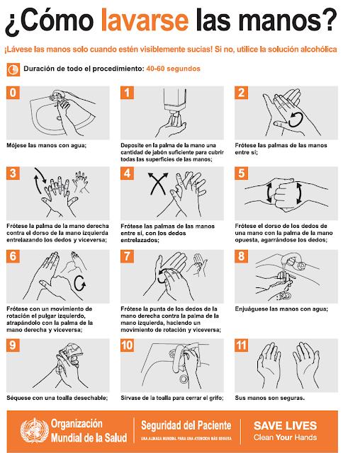 lavado-manos-cómo-lavar-OMS-día-mundial-lavado-manos-15-octubre