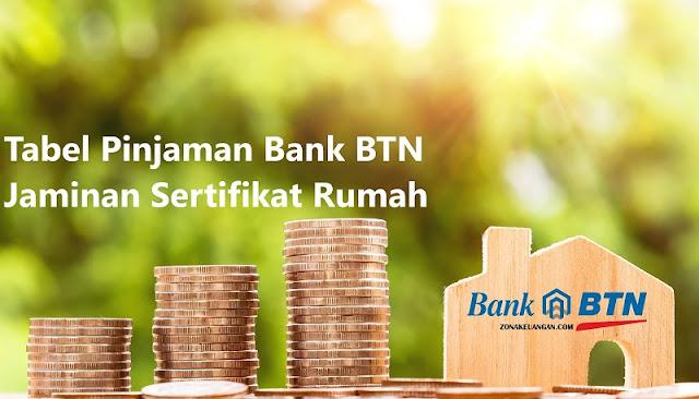 Tabel Pinjaman Bank BTN Jaminan Sertifikat Rumah