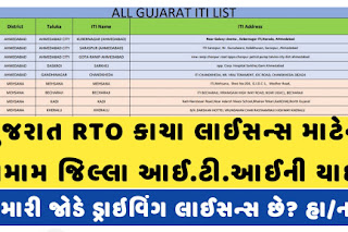 RTO All Gujarat ITI List For Learning License | Apply Online New License