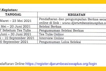 Beasiswa Djarum 2021 Untuk D4 dan S1 (Cek Jadwal & Syarat Pendaftaran)