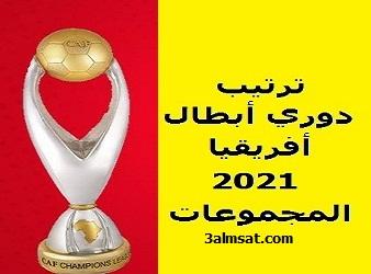 ترتيب دوري أبطال أفريقيا 2021 -المجموعات