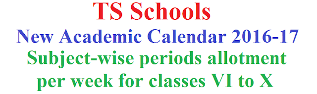 Subject-wise,periods allotment,per week for classes VI to X, TS Schools 2016-2017