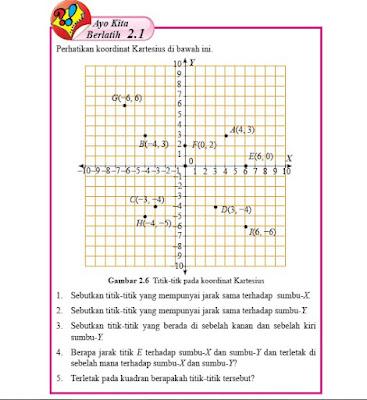 jawaban matematika kelas 8 semester 1 ayo kita berlatih 2.1