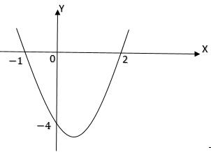 pembahasan-unbk-matematika-ips-2018