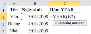 tinhoccoban.net - Hàm Year trong Excel