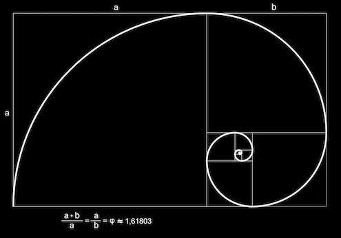 ilustracion de la espiral de fibonacci (fibonnaci sequence), sucesión de fibonacci, secuencia de fibonacci, o también llamada espiral dorada, en la que se incluye la formula matemática con el numero de oro; todo ello con fondo negro bonito y elegante