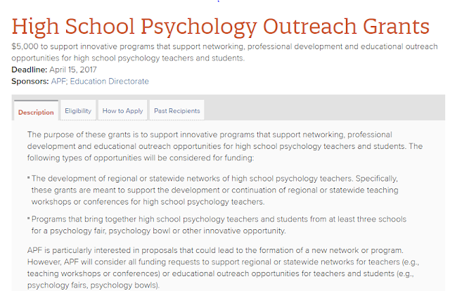 Teaching High School Psychology – High School Psychology Worksheets