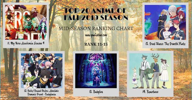 Fall 2019 Mid-season Review: Best Anime So Far