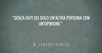 Belle citazioni di W. Edwards Deming