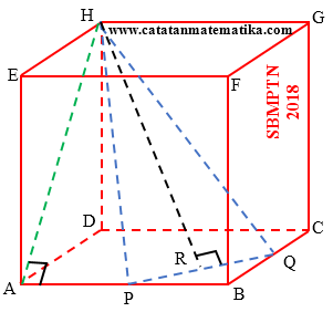 Soal dan Pembahasan Matematika IPA SBMPTN 2018 Kode 407