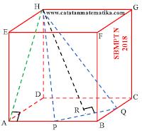 Soal dan Pembahasan Matematika IPA SBMPTN 2018 Kode 402