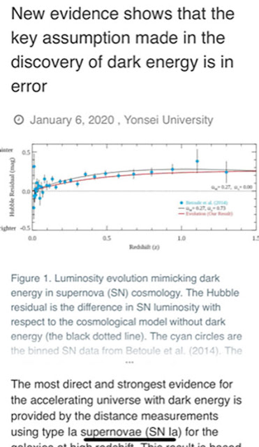 Is the basic assumption of dark energy in error? (Source: www.phys.org)