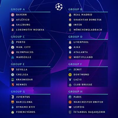 مجموعات دوري ابطال اوروبا التشامبيونزلج , دوري ابطال اوروبا موسم 2021