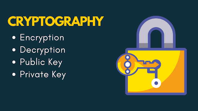 What is CRYPTOGRAPHY and its Types