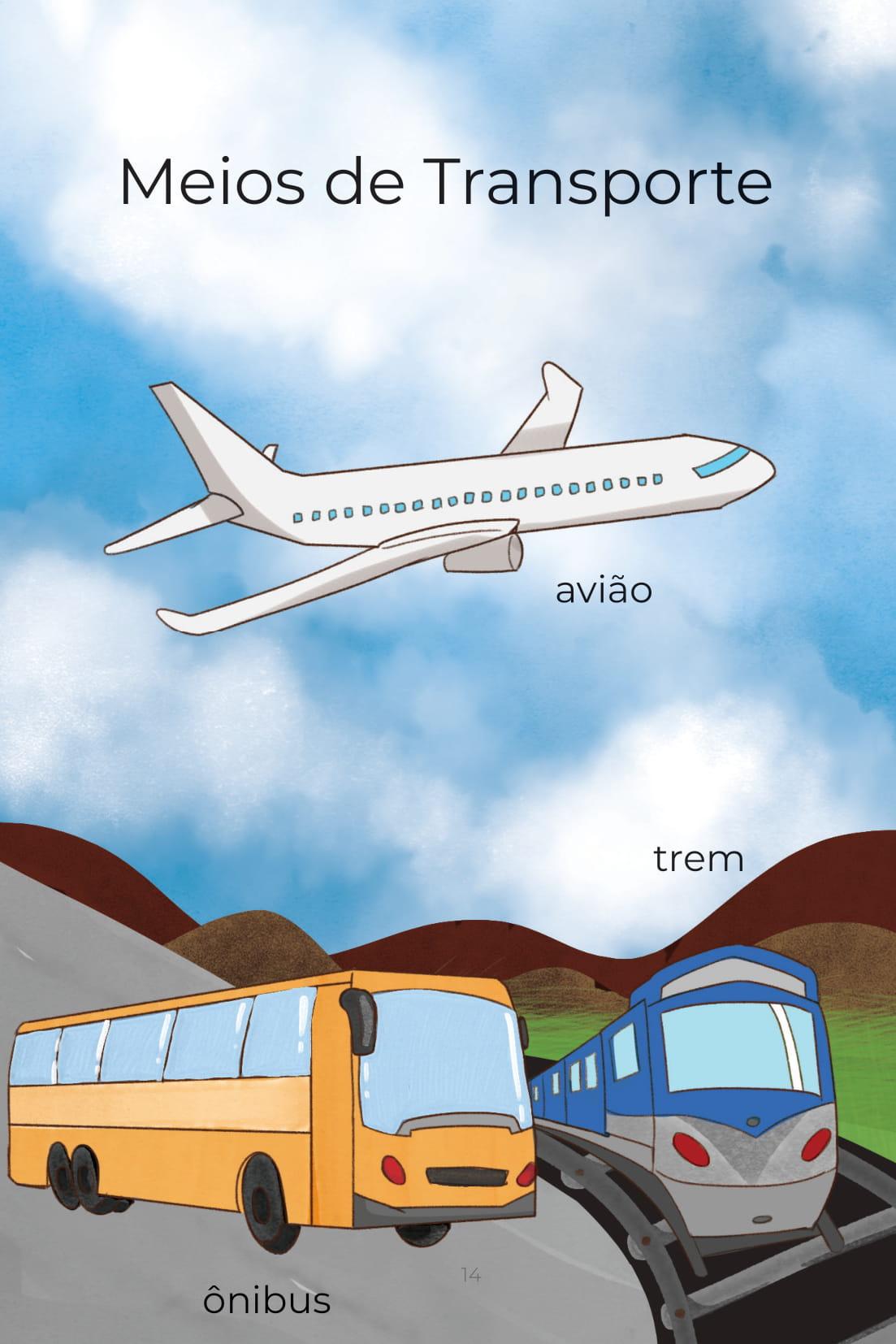 Meios de Transporte avião trem ônibus