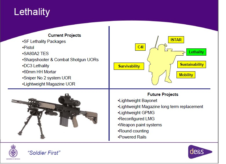 UK Armed Forces Commentary: The Infantry of Army 2020: Lethality