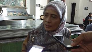 DP2KP Kota Cirebon : Stok Pangan Aman Pada Lebaran